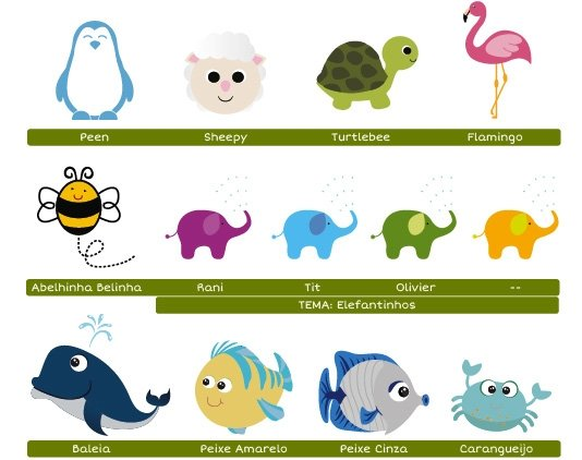 Guia Personalização Animais Fabee 3
